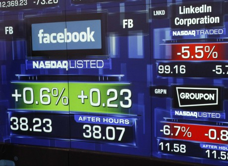 FB share's dramatic drop