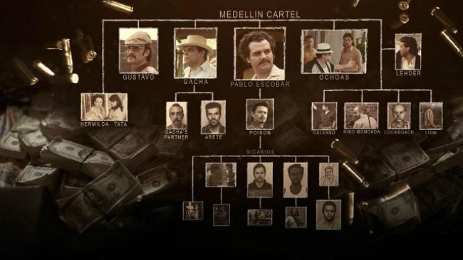 Medellin Cartel Narcos