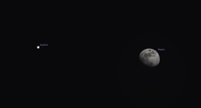 moon and jupiter alignment - photo #23