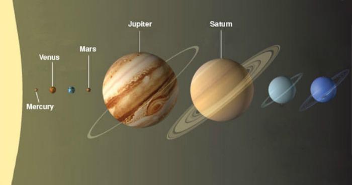 A Celestial Spectacle Begins Today Mercury Venus Mars