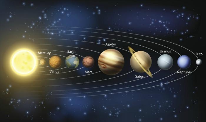 ... , Venus, Mars, Jupiter And Saturn Line Up In The Sky - Indiatimes.com