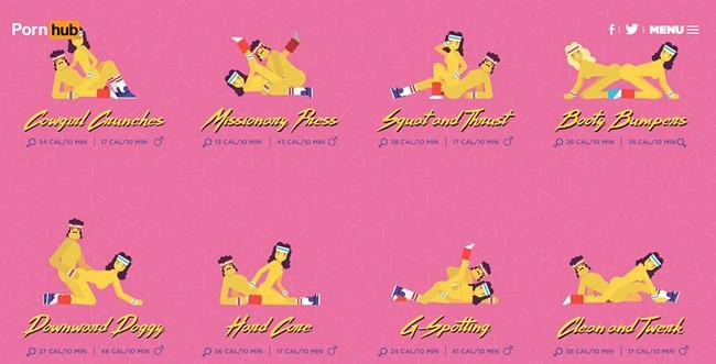 Sex position för feta par