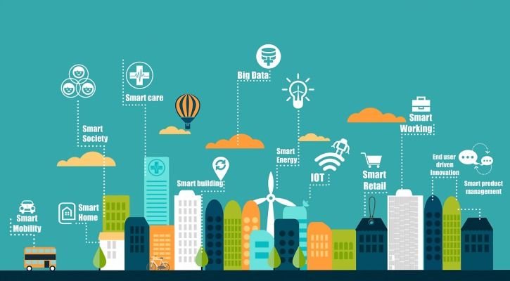 iot in smart cities 2017