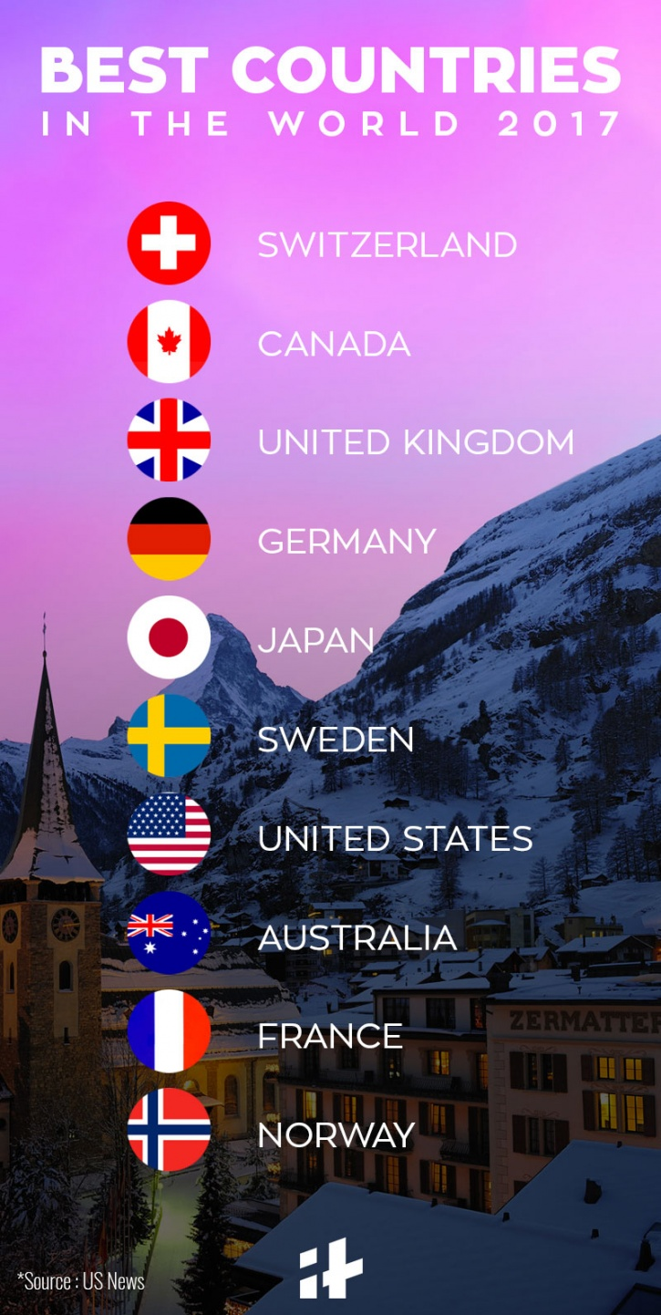 The Best Of The Worst: Switzerland, Canada And UK Are The Best Countries In The