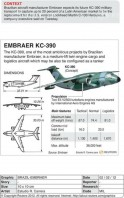 Brazil's Future Military Aircraft