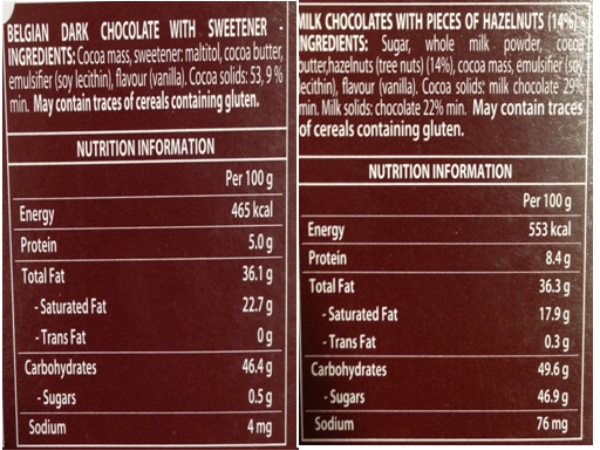 Food Fraud: Myths About 'Healthy Food' Busted Sugar-Free chocolates