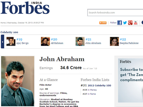 As of January 2013, John Abraham's networth stands at Rs 34.6 crore, with Forbes listing him at number 21 on the Most Powerful Celebrities List.Screenshot via Forbes