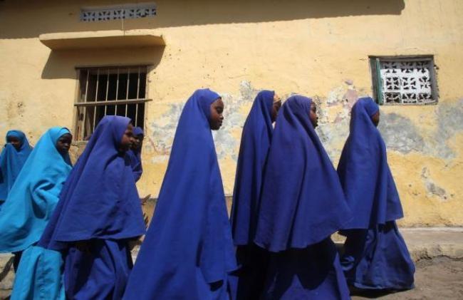Somalia - 47%