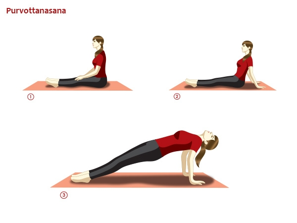Yoga: Hip-Toning Yoga Asanas