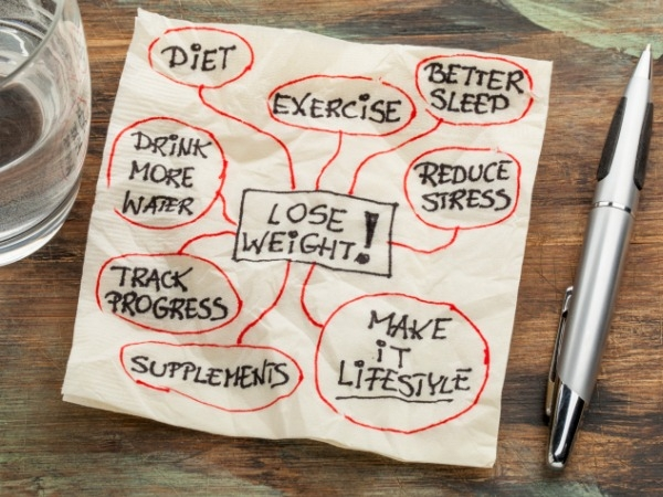 5 Important Steps For Your Weight Loss Plan
