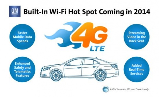 General Motors' Internet-Enabled Cars Coming in 2014