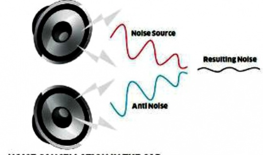 Noise-Cancelling Technology