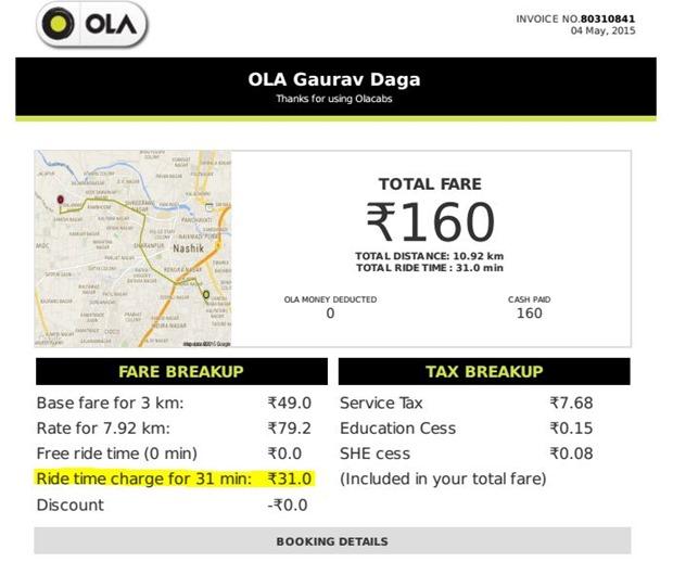 Car Rental From Chennai To Bangalore