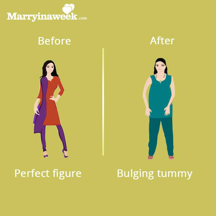 10 Ways An Indian Woman Is Expected To Change After