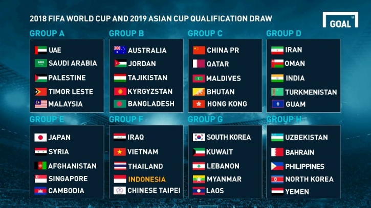 World Cup 2018 Qualifying Matches