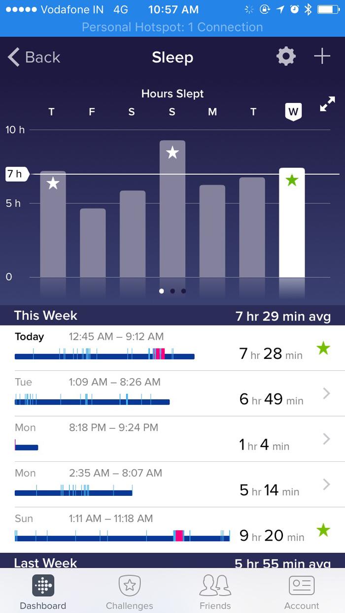 FitIt Challenge: HealthMeUp Blog 1