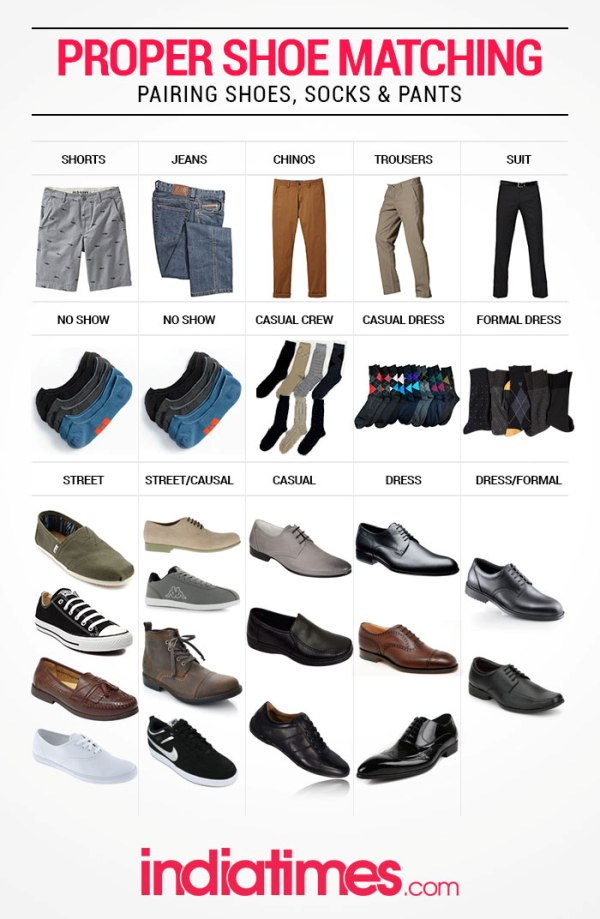 Dress Shoes Guide Reddit