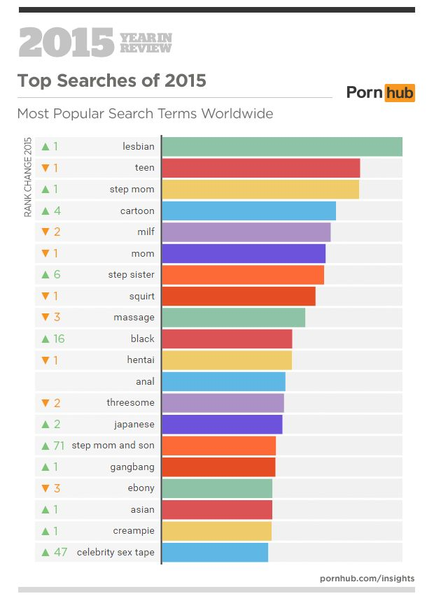 porn site with the most videos