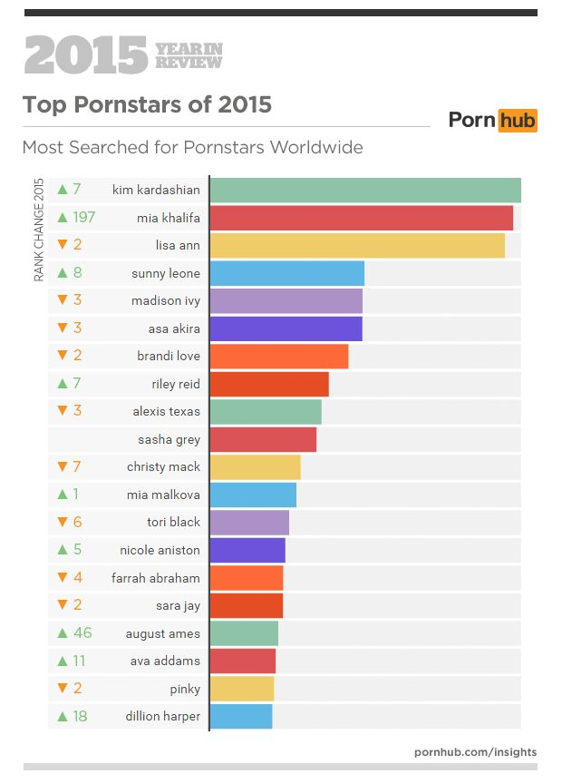 Porn serch sites