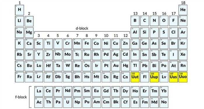 Four newly discovered elements find their way into the seventh row and with the discovery of new elements the table will now read like this periodic table urtaz Image collections