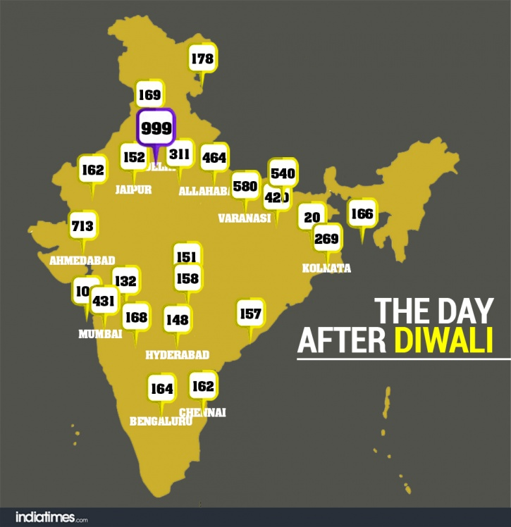 Delhi Air Today Measures 999 On Air Quality Index. Its