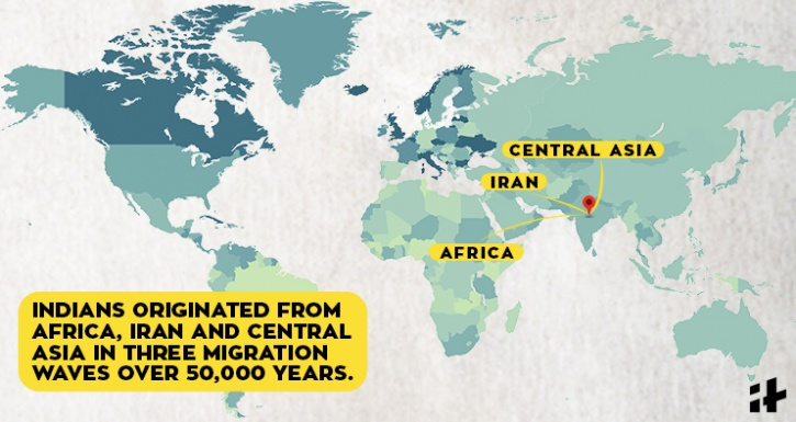 Have Found That The Indian Population Originated From Three Separate Migration Waves Africa Iran And Central Asia Over A Period Of 50000 Years