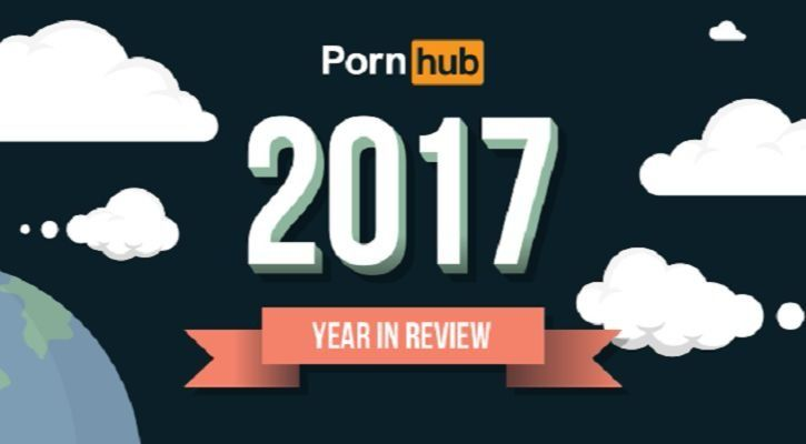 Images courtesy: Pornhub Insights