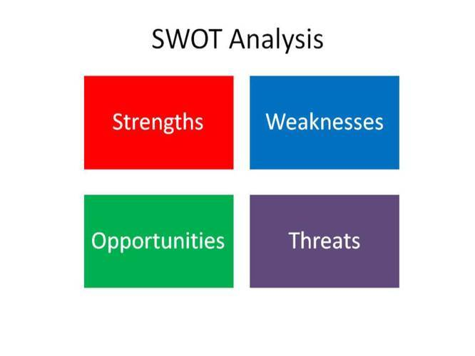 swot of times of india 1 india: swot analysis for indians who have access to western education and possess english speaking skills, times couldn't have been better.
