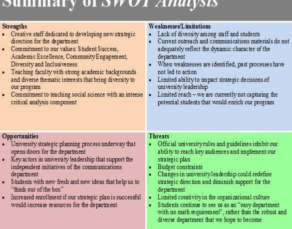swot analysis of janata bank ltd Swot analysisbdbl is unique in its nature having both specialized and commercial operation it is regarded as a development bank as well as commercial.