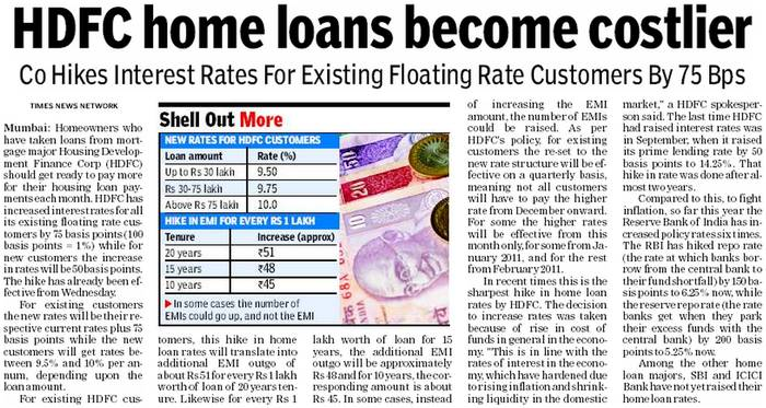 Hdfc car refinance loan interest rate 10