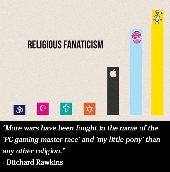 religious fanaticism Religious fanaticism is uncritical zeal or with an obsessive enthusiasm related to one's own, or one's group's, devotion to a religion - a form of human fanaticism which could otherwise be expressed in one's other involvements and participation, including employment, role, and partisan affinities edit.