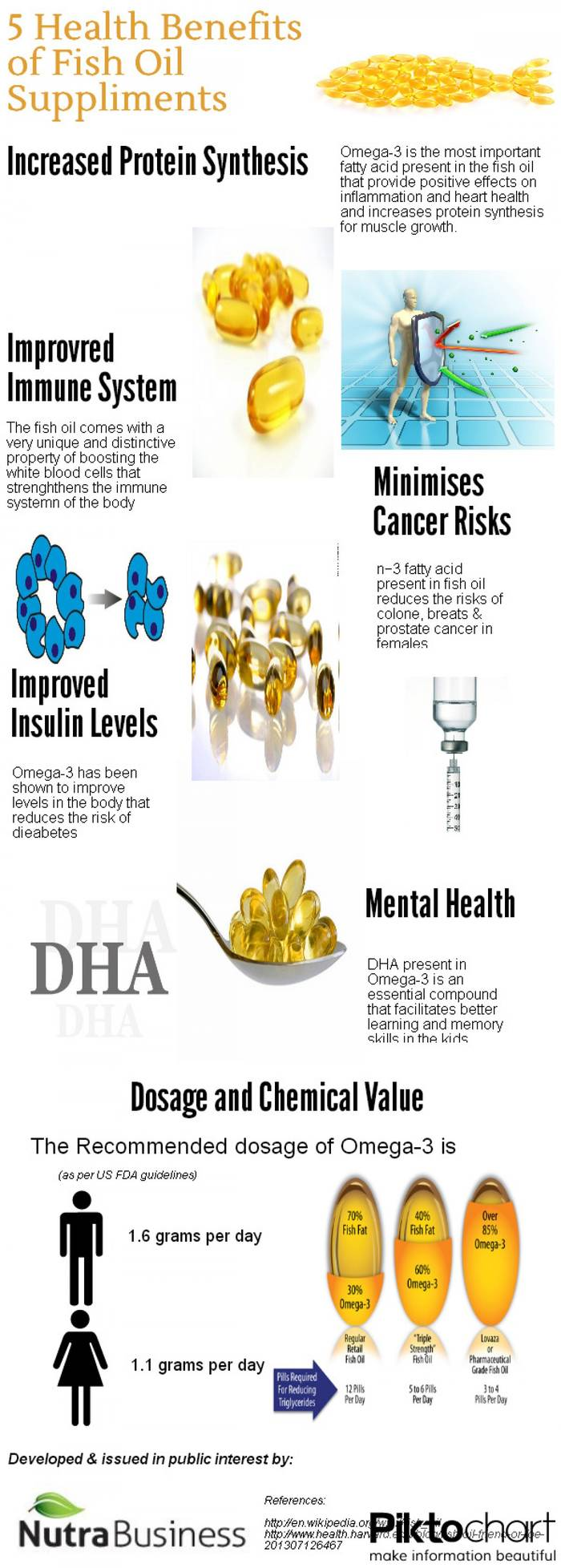Health benefits of fish for What are the benefits of taking fish oil
