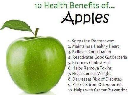 Health Benefits Of Green Apple - Indiatimes.com