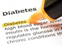 What are the symptoms of Diabetes?