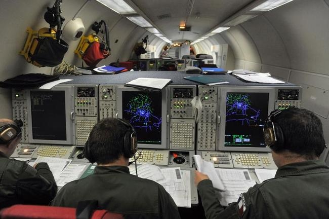 Airborne Warning and Control System