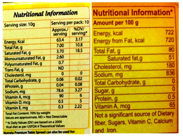 Food Fraud: Myths About 'Healthy Food' Busted Light/ Lite butter