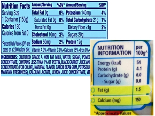 Food Fraud: Myths About 'Healthy Food' Busted Flavored yoghurt