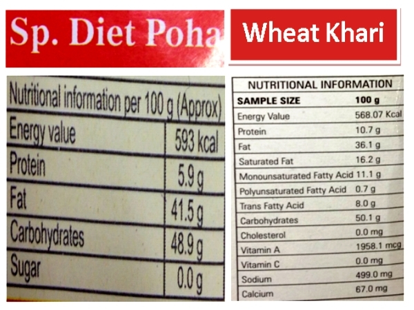 Food Fraud: Myths About 'Healthy Food' Busted Diet foods