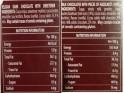 Food Fraud: Myths About 'Healthy Food' Busted Sugar-Free chocolates