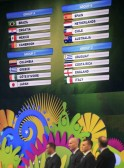 Teams drawn for groups are seen on a display during the draw for the 2014 World Cup in Sao Joao da Mata