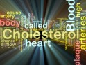Important Healthy Checkup # 4: Cholesterol check