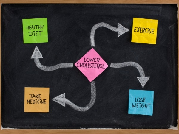 Strategy to lowering cholesterol