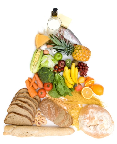 Bodybuilding Tips for Beginners # 10: Have a balanced diet