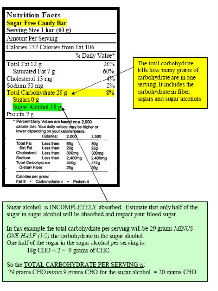 Healthy Living: How to Read Food Labels Correctly Nutrients Sugar Alcohols