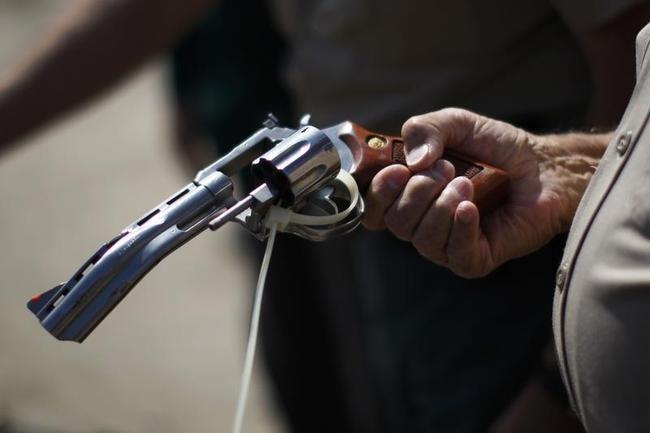 Gun Culture in the US