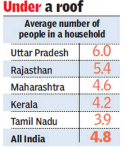 Size of Indian Families: 5 Interesting Facts