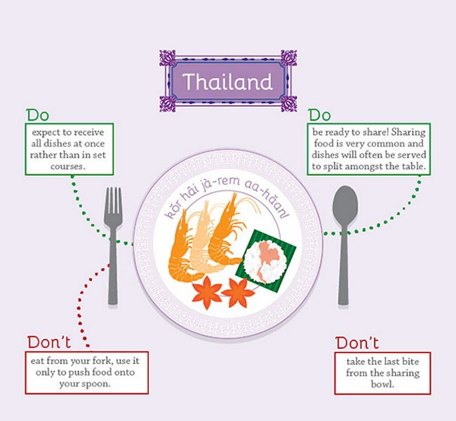Countries Cultures China: Dining Etiquette In Different Countries